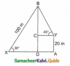 Samacheer Kalvi 10th Maths Guide Chapter 6 Trigonometry Additional Questions 58