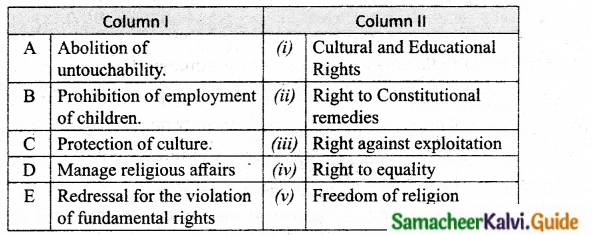 Samacheer Kalvi 10th Social Science Guide Civics Chapter 1 Indian Constitution 18