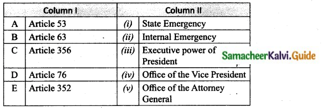 Samacheer Kalvi 10th Social Science Guide Civics Chapter 2 Central Government 1