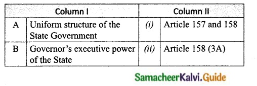 Samacheer Kalvi 10th Social Science Guide Civics Chapter 3 State Government 4