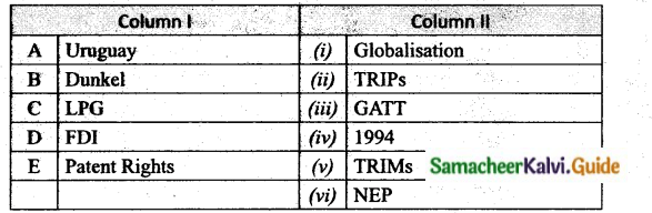 Samacheer Kalvi 10th Social Science Guide Economics Chapter 2 Globalization and Trade 4