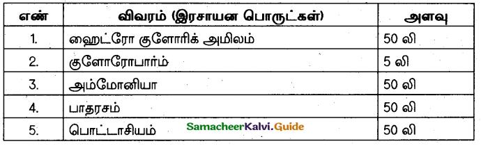 Samacheer Kalvi 10th Tamil Model Question Paper 5 - 3