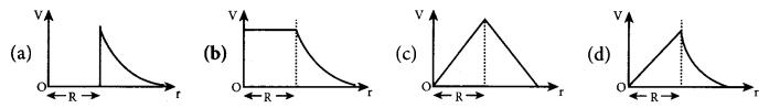 Tamil Nadu 12th Physics Model Question Paper 3 English Medium 1