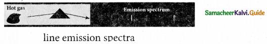 Tamil Nadu 12th Physics Model Question Paper 5 English Medium 18