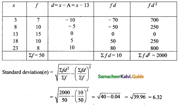 Samacheer Kalvi 10th Maths Guide Chapter 8 Statistics and Probability Additional Questions LAQ 2.1