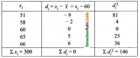 Samacheer Kalvi 10th Maths Guide Chapter 8 Statistics and Probability Additional Questions LAQ 6.1