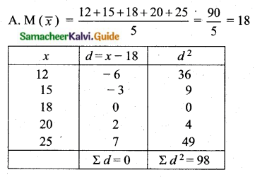Samacheer Kalvi 10th Maths Guide Chapter 8 Statistics and Probability Additional Questions SAQ 10