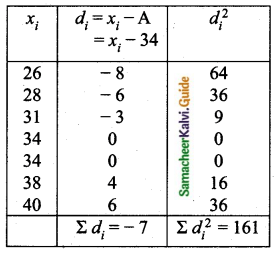 Samacheer Kalvi 10th Maths Guide Chapter 8 Statistics and Probability Additional Questions SAQ 5