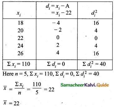 Samacheer Kalvi 10th Maths Guide Chapter 8 Statistics and Probability Ex 8.2 Q9.1