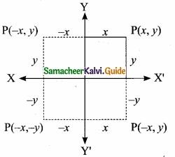 Tamil Nadu 11th Maths Model Question Paper 4 English Medium