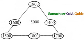 Samacheer Kalvi 4th Maths Guide Term 1 Chapter 2 Number Ex 2.6 14
