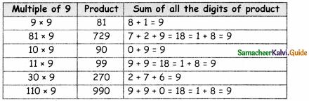 Samacheer Kalvi 4th Maths Guide Term 1 Chapter 3 Patterns InText Questions 6