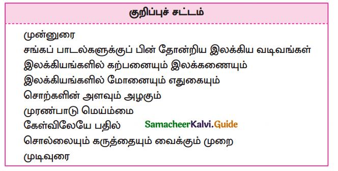 Samacheer Kalvi 10th Tamil Guide Chapter 1.4 உரைநடையின் அணிநலன்கள் - 2