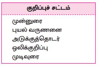 Samacheer Kalvi 10th Tamil Guide Chapter 2.4 புயலிலே ஒரு தோணி - 1
