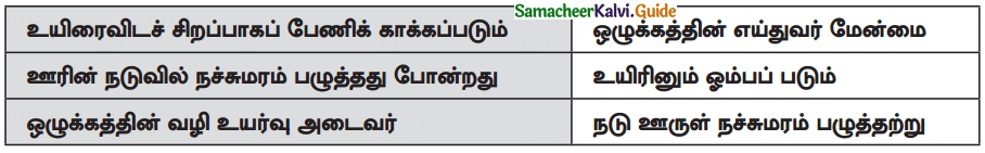 Samacheer Kalvi 10th Tamil Guide Chapter 3.6 திருக்குறள் - 2