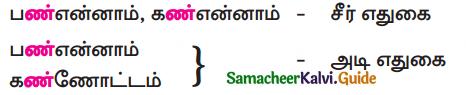 Samacheer Kalvi 10th Tamil Guide Chapter 3.6 திருக்குறள் - 6