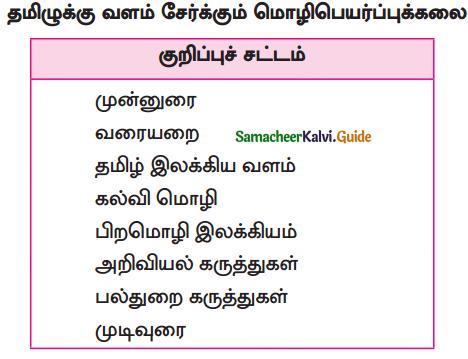 Samacheer Kalvi 10th Tamil Guide Chapter 5.1 மொழிபெயர்ப்புக் கல்வி - 3