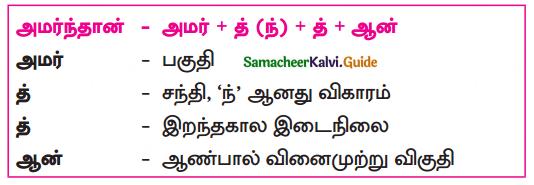 Samacheer Kalvi 10th Tamil Guide Chapter 5.3 திருவிளையாடற் புராணம் - 2