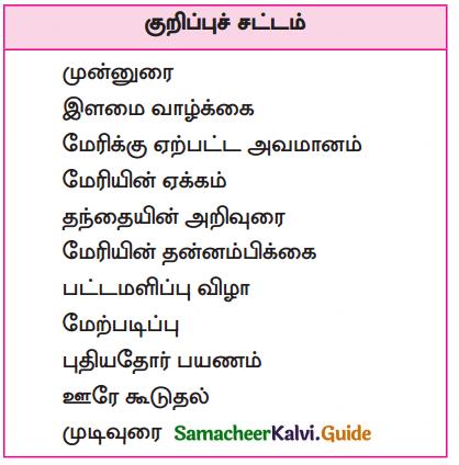 Samacheer Kalvi 10th Tamil Guide Chapter 5.4 புதியநம்பிக்கை - 3