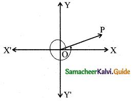 Samacheer Kalvi 11th Business Maths Guide Chapter 4 Trigonometry Ex 4.1 Q3