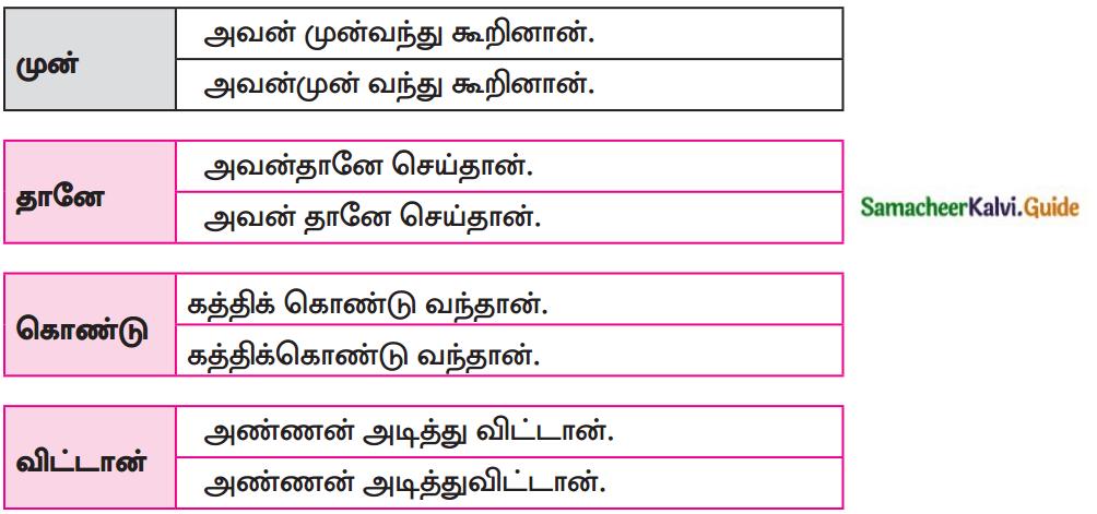 Samacheer Kalvi 12th Tamil Guide Chapter 3.5 பொருள் மயக்கம் 7