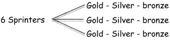 Samacheer Kalvi 4th Maths Guide Term 1 Chapter 6 Inforamation processing Ex 6.1 3