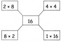 Samacheer Kalvi 4th Maths Guide Term 2 Chapter 2 Number Ex 2.7 6