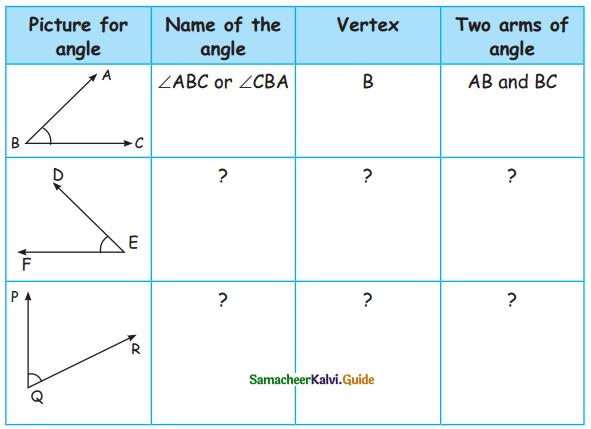 Samacheer Kalvi 5th Maths Guide Term 1 Chapter 1 Geometry 36