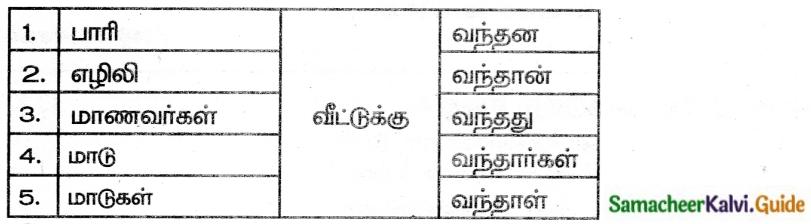 Samacheer Kalvi 6th Tamil Guide Chapter 7.4 நால்வகைச் சொற்கள் 4