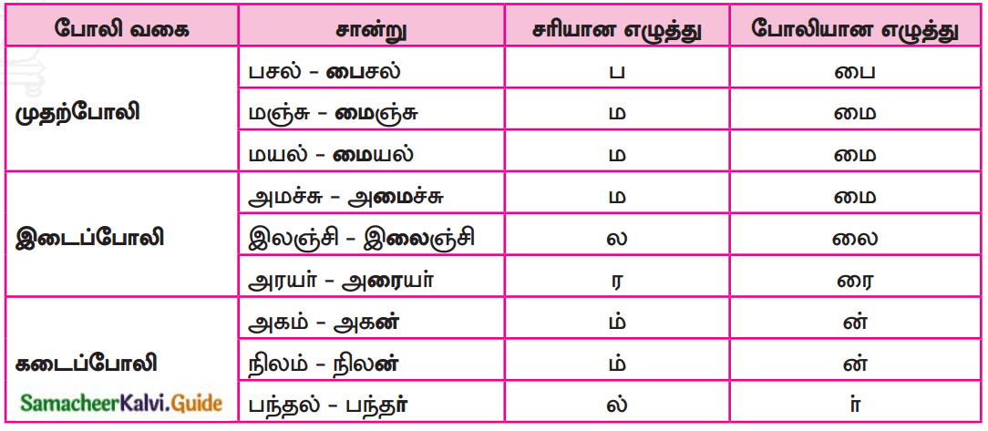 Samacheer Kalvi 7th Tamil Guide Chapter 3.5 வழக்கு 1