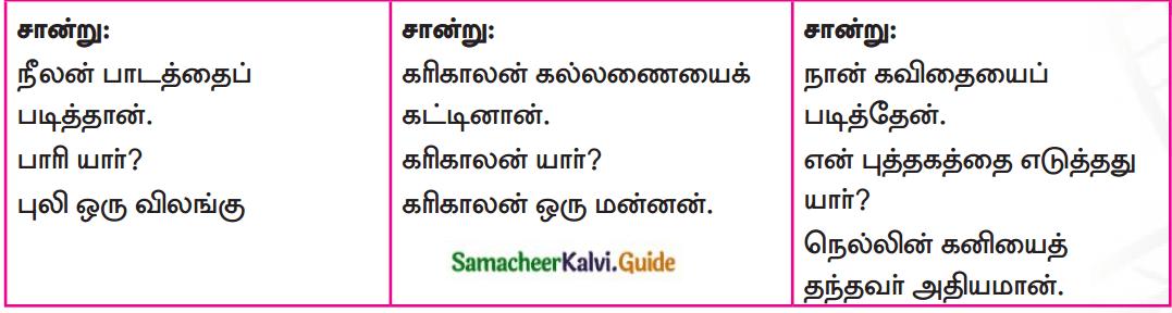 Samacheer Kalvi 7th Tamil Guide Chapter 3.5 வழக்கு 3