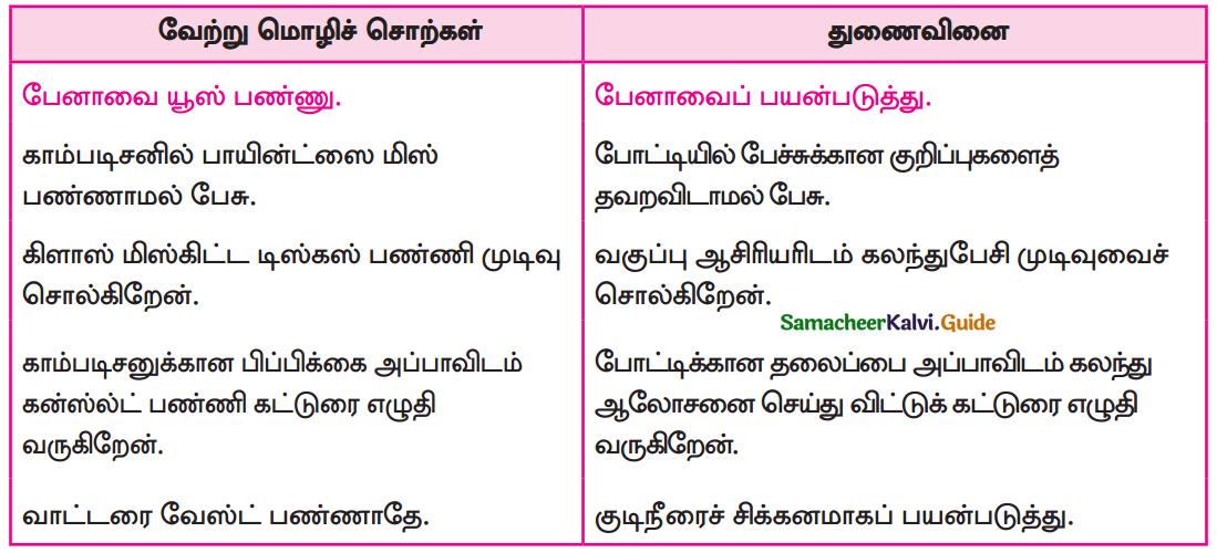 Samacheer Kalvi 9th Tamil Guide Chapter 2.6 துணைவினைகள் - 2