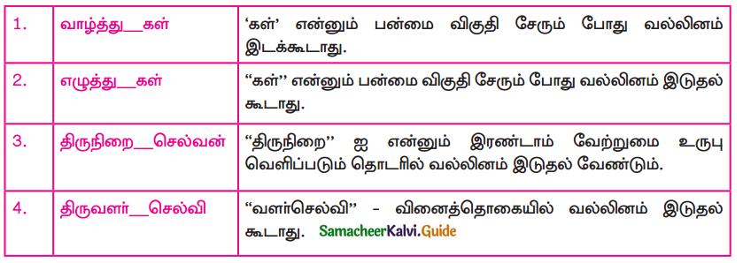 Samacheer Kalvi 9th Tamil Guide Chapter 4.5 வல்லினம் மிகா இடங்கள் - 3