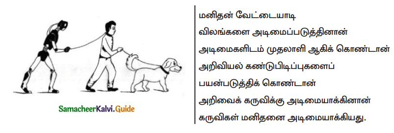 Samacheer Kalvi 9th Tamil Guide Chapter 4.5 வல்லினம் மிகா இடங்கள் - 9