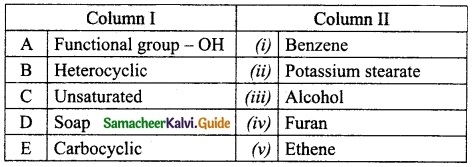 Samacheer Kalvi 10th Science Guide Chapter 11 Carbon and its Compounds 1