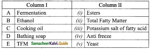 Samacheer Kalvi 10th Science Guide Chapter 11 Carbon and its Compounds 15