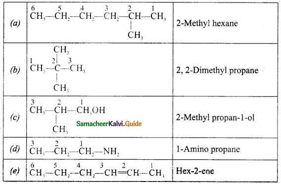 Samacheer Kalvi 10th Science Guide Chapter 11 Carbon and its Compounds 27