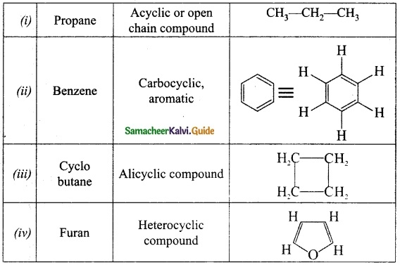 Samacheer Kalvi 10th Science Guide Chapter 11 Carbon and its Compounds 3
