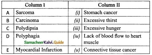 Samacheer Kalvi 10th Science Guide Chapter 21 Health and Diseases 1