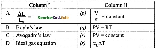 Samacheer Kalvi 10th Science Guide Chapter 3 Thermal Physics 10