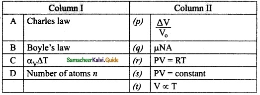 Samacheer Kalvi 10th Science Guide Chapter 3 Thermal Physics 11