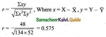 Samacheer Kalvi 11th Business Maths Guide Chapter 9 Correlation and Regression Analysis Ex 9.1 Q1.2