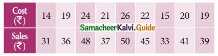 Samacheer Kalvi 11th Business Maths Guide Chapter 9 Correlation and Regression Analysis Ex 9.1 Q2