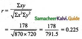 Samacheer Kalvi 11th Business Maths Guide Chapter 9 Correlation and Regression Analysis Ex 9.1 Q5.3