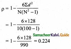 Samacheer Kalvi 11th Business Maths Guide Chapter 9 Correlation and Regression Analysis Ex 9.1 Q8.2