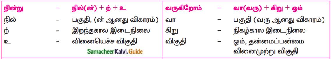 Samacheer Kalvi 12th Tamil Guide Chapter 6.3 சிலப்பதிகாரம் 1