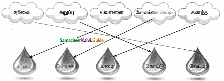Samacheer Kalvi 4th Tamil Guide Chapter 10 காவல்காரர் - 4
