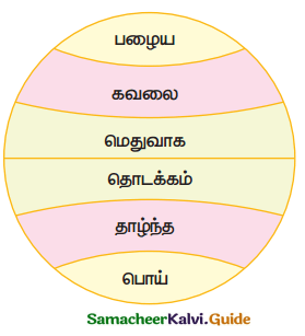 Samacheer Kalvi 4th Tamil Guide Chapter 6 முயல் அரசன் - 1