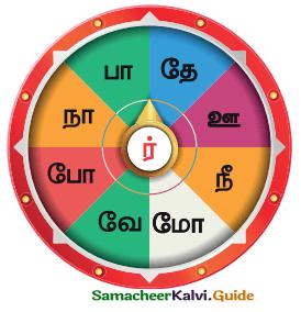 Samacheer Kalvi 4th Tamil Guide Chapter 6 முயல் அரசன் - 4
