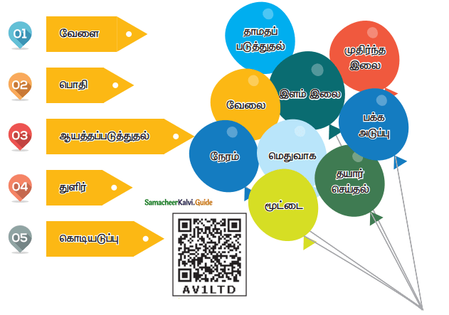 Samacheer Kalvi 4th Tamil Guide Chapter 8 விடியும் வேளை - 3
